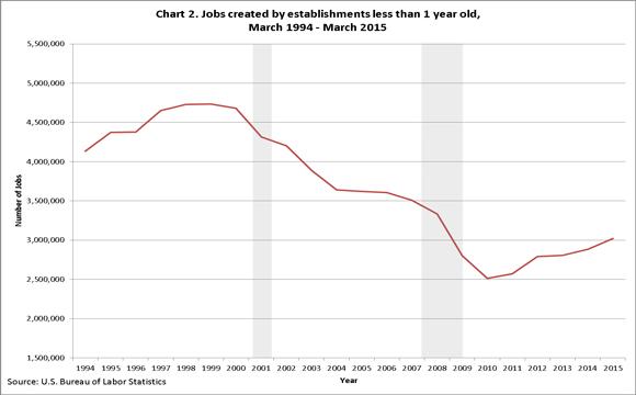 US Job Market.png